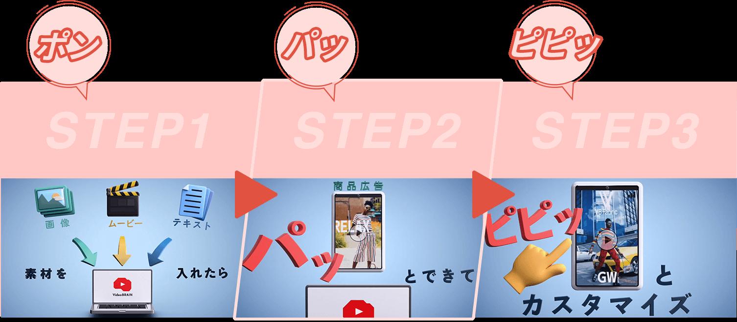 3ステップで動画制作