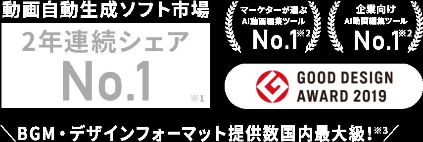 マーケターが選ぶAI動画編集ツールNo.1
