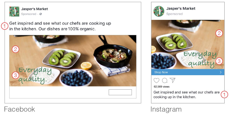 Facebook広告のオーバーレイ