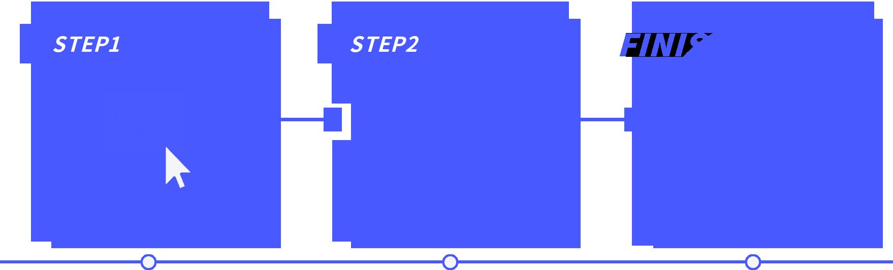 ステップ1:ドラッグアンドドロップで写真や動画をアップロード。ステップ2:AIが自動マッチング。動画が完成します。